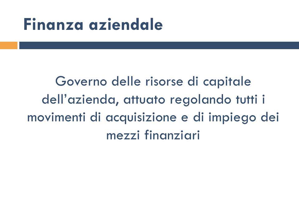 Esercitazione in aula Investimento AInvestimento B Incasso medio(2.000+2.000+4.000+4.000)/4 = 3.000 (0 + 3.000 + 3.500 + 5.000)/4 = 2.875 Tasso medio annuale 3.000/10.000 =0,3 =30%2.875/10.000 = 0,2875 = 28,75% Periodo di riferimentoInvestimento AInvestimento B EsborsiIncassiEsborsiIncassi Anno 010.0002.00010.000- Anno1-2.000-3.000 Anno 2-4.000-3.500 Anno 3-4.000-5.000 Totale10.00012.00010.00011.500