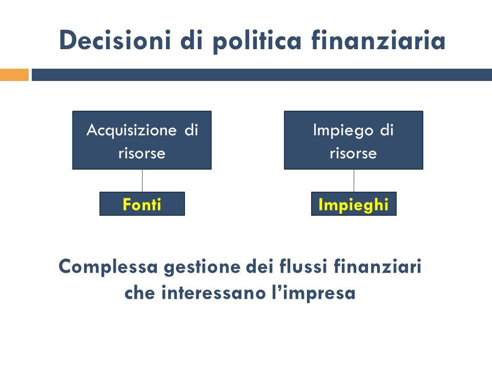 Decisioni di politica finanziaria  decisioni d'investimento;  decisioni di finanziamento;  pianificazione finanziaria;  gestione dei rischi finanziari;  gestione della liquidità;  finanza straordinaria;  supporto a decisioni di corporate governance.