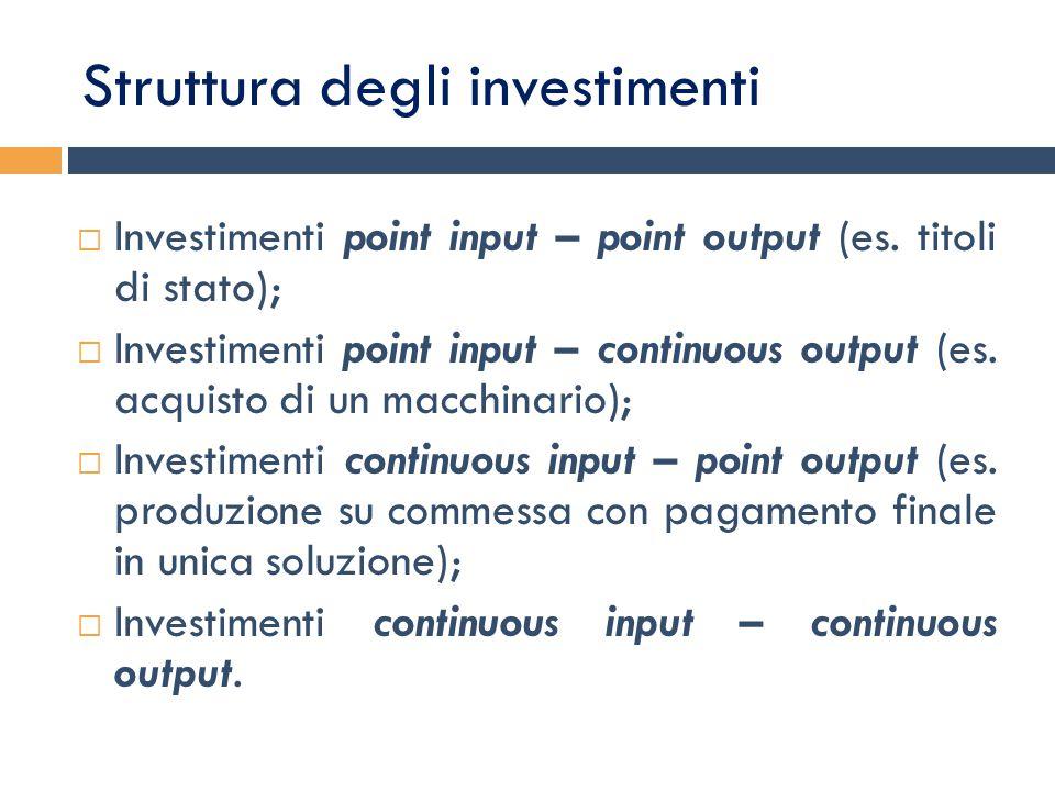 Tecniche di valutazione degli investimenti  Redditività dell'investimento;  Pay-back period;  VAN (Valore attuale netto);  TIR (Tasso interno di rendimento).