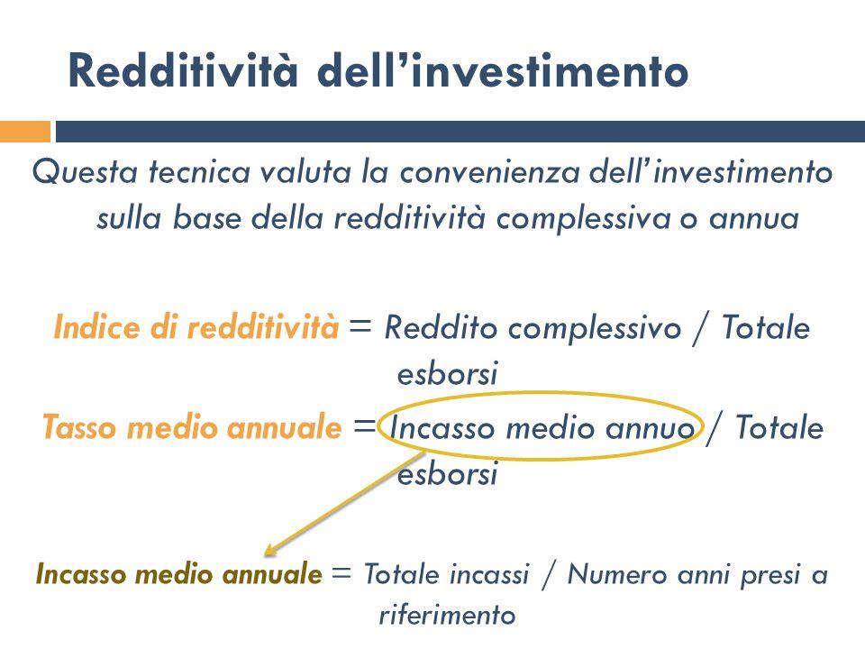 Valutazione di investimenti alternativi secondo la redditività dell'investimento Periodo consideratoInvestimento AInvestimento BInvestimento C EsborsiIncassiEsborsiIncassiEsborsiIncassi 20005.0001.0005.000- - 2001-1.000-750-- 2002-1.000- - 2003-1.000-1.250-1.750 2004-1.000-1.500-1.750 2005-1.500- -1.750 Totale (1)5.0006.5005.0006.0005.0006.250 Reddito complessivo (2)1.5001.0001.250 Incasso medio annuale (3)1.0831.0001.041 Indice di redditività (2/1)30%20%25% Tasso medio annuale (3/1)21,6%20%20,8%