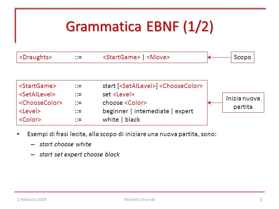Grammatica EBNF (1/2) 1 febbraio 2009Michele Dinardo6 ::= | ::=start [ ] ::=set ::=choose ::=beginner | intemediate | expert ::=white | black Scopo Inizia nuova partita Esempi di frasi lecite, alla scopo di iniziare una nuova partita, sono: – start choose white – start set expert choose black