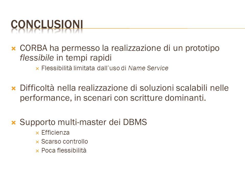  CORBA ha permesso la realizzazione di un prototipo flessibile in tempi rapidi  Flessibilità limitata dall'uso di Name Service  Difficoltà nella realizzazione di soluzioni scalabili nelle performance, in scenari con scritture dominanti.