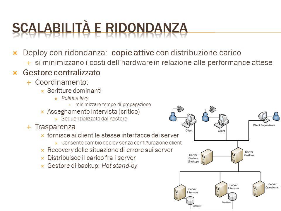 Deploy con ridondanza: copie attive con distribuzione carico  si minimizzano i costi dell'hardware in relazione alle performance attese  Gestore c