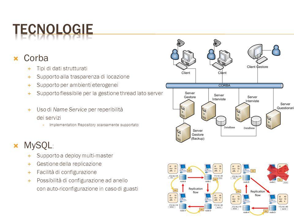  Corba  Tipi di dati strutturati  Supporto alla trasparenza di locazione  Supporto per ambienti eterogenei  Supporto flessibile per la gestione t
