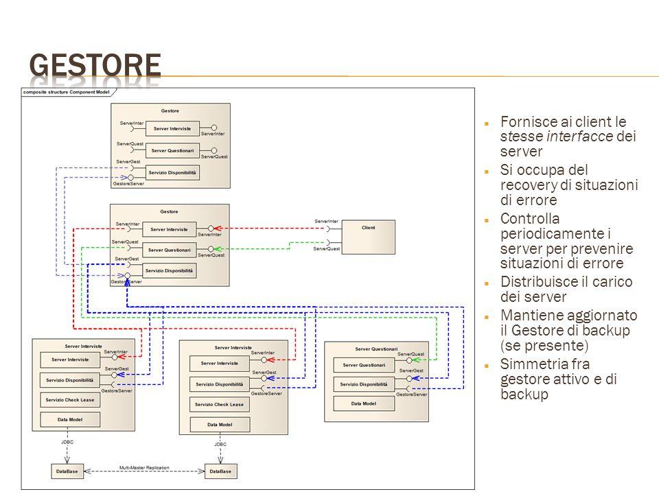  Fornisce ai client le stesse interfacce dei server  Si occupa del recovery di situazioni di errore  Controlla periodicamente i server per prevenire situazioni di errore  Distribuisce il carico dei server  Mantiene aggiornato il Gestore di backup (se presente)  Simmetria fra gestore attivo e di backup
