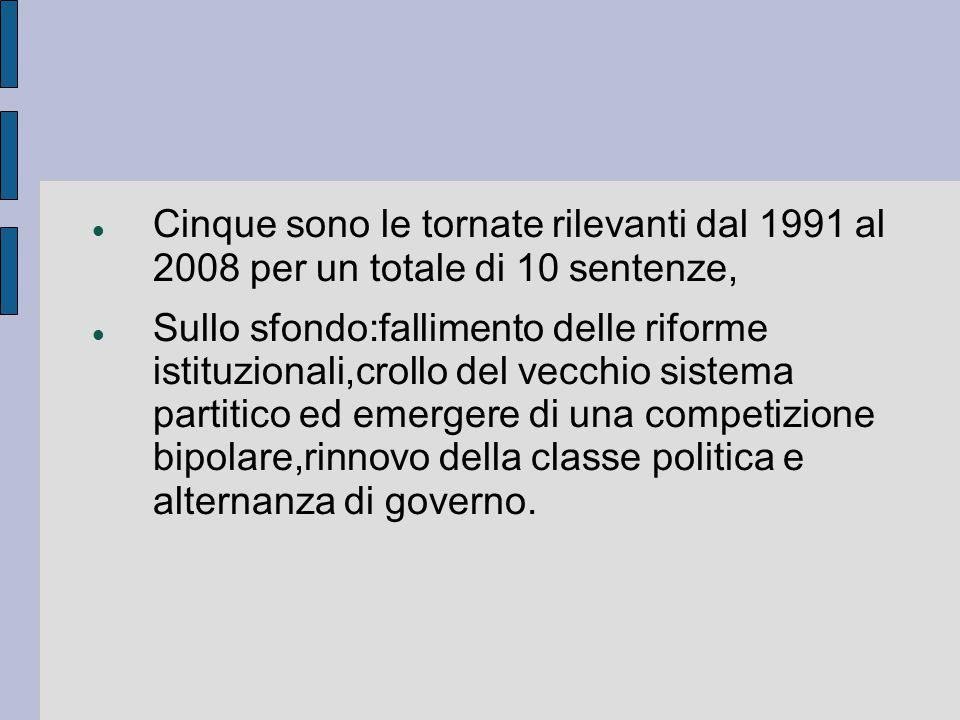 Cinque sono le tornate rilevanti dal 1991 al 2008 per un totale di 10 sentenze, Sullo sfondo:fallimento delle riforme istituzionali,crollo del vecchio sistema partitico ed emergere di una competizione bipolare,rinnovo della classe politica e alternanza di governo.