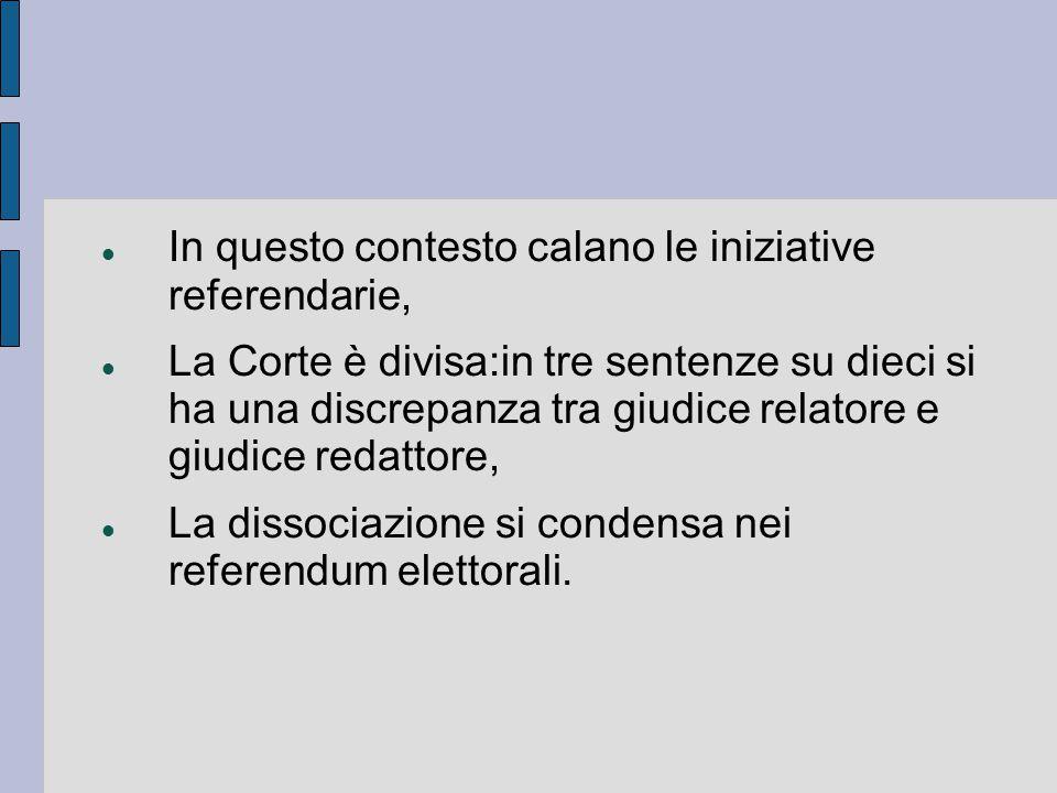 In questo contesto calano le iniziative referendarie, La Corte è divisa:in tre sentenze su dieci si ha una discrepanza tra giudice relatore e giudice redattore, La dissociazione si condensa nei referendum elettorali.