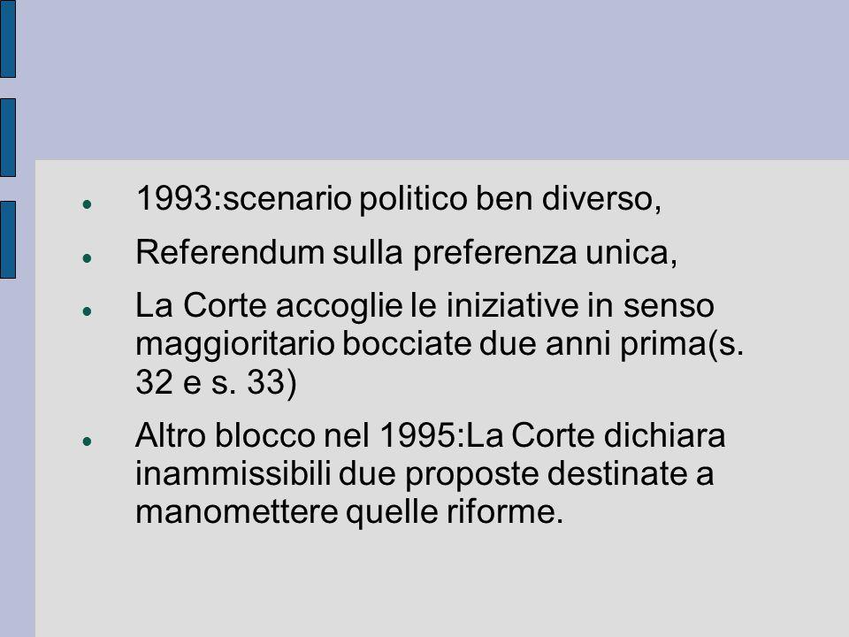 1993:scenario politico ben diverso, Referendum sulla preferenza unica, La Corte accoglie le iniziative in senso maggioritario bocciate due anni prima(s.