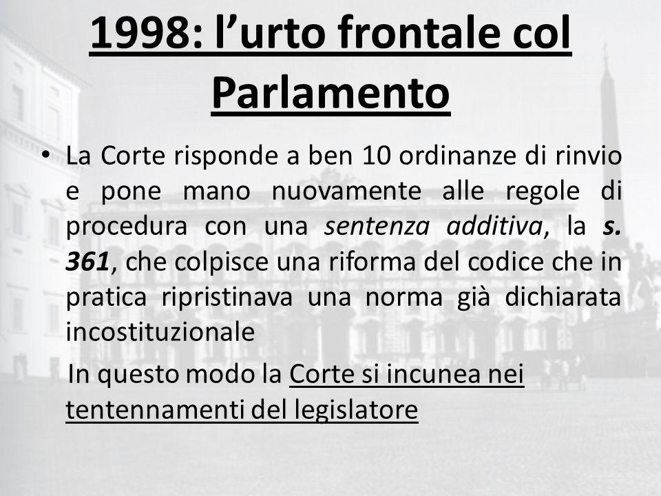 1998: l'urto frontale col Parlamento La Corte risponde a ben 10 ordinanze di rinvio e pone mano nuovamente alle regole di procedura con una sentenza additiva, la s.