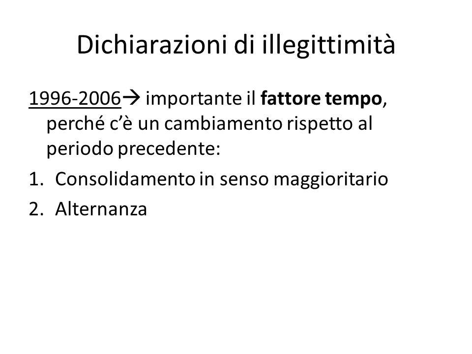 Dichiarazioni di illegittimità 1996-2006  importante il fattore tempo, perché c'è un cambiamento rispetto al periodo precedente: 1.Consolidamento in senso maggioritario 2.Alternanza