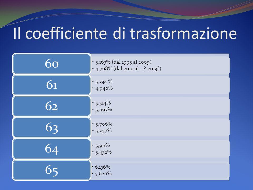 Il coefficiente di trasformazione 5,163% (dal 1995 al 2009) 4,798% (dal 2010 al ….