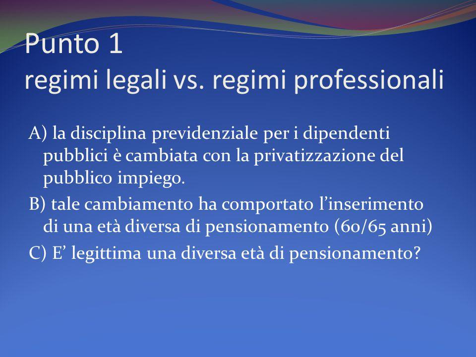 Punto 1 regimi legali vs.