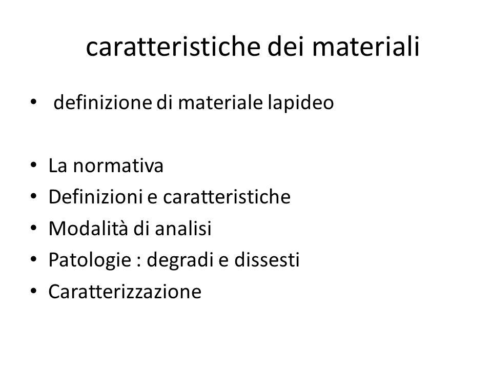 caratteristiche dei materiali definizione di materiale lapideo La normativa Definizioni e caratteristiche Modalità di analisi Patologie : degradi e dissesti Caratterizzazione