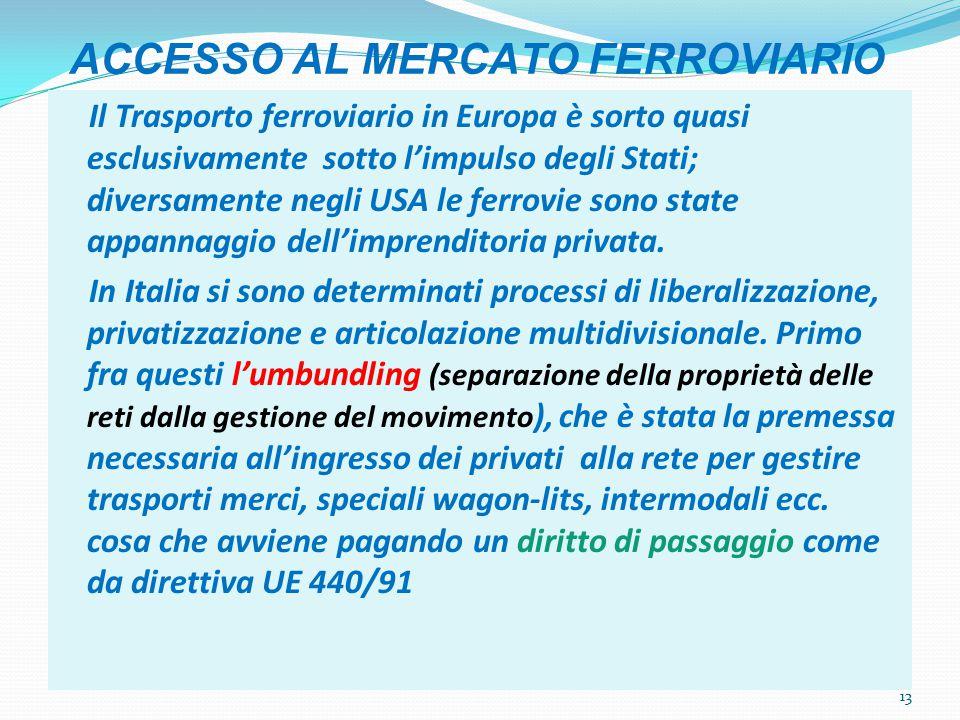 ACCESSO AL MERCATO FERROVIARIO Il Trasporto ferroviario in Europa è sorto quasi esclusivamente sotto l'impulso degli Stati; diversamente negli USA le ferrovie sono state appannaggio dell'imprenditoria privata.
