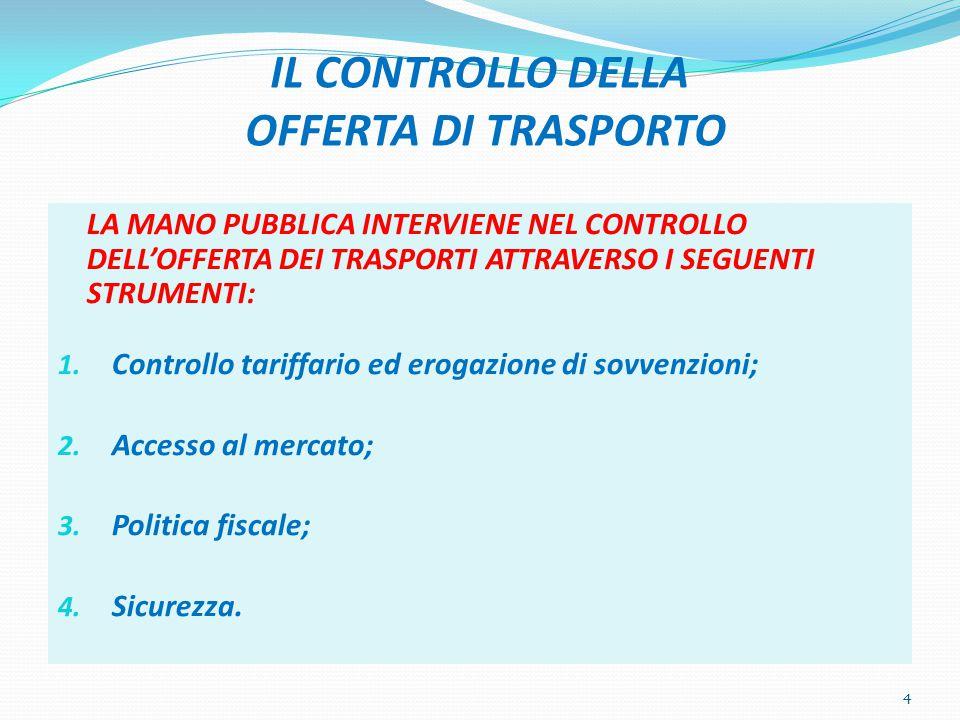 IL CONTROLLO DELLA OFFERTA DI TRASPORTO LA MANO PUBBLICA INTERVIENE NEL CONTROLLO DELL'OFFERTA DEI TRASPORTI ATTRAVERSO I SEGUENTI STRUMENTI: 1.