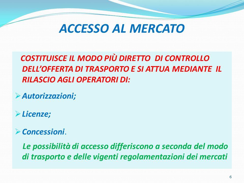 ACCESSO AL MERCATO COSTITUISCE IL MODO PIÙ DIRETTO DI CONTROLLO DELL'OFFERTA DI TRASPORTO E SI ATTUA MEDIANTE IL RILASCIO AGLI OPERATORI DI:  Autorizzazioni;  Licenze;  Concessioni.