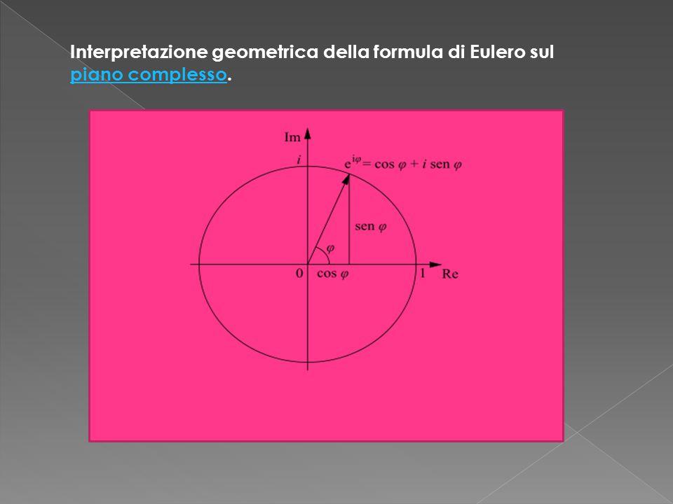 Interpretazione geometrica della formula di Eulero sul piano complesso. piano complesso