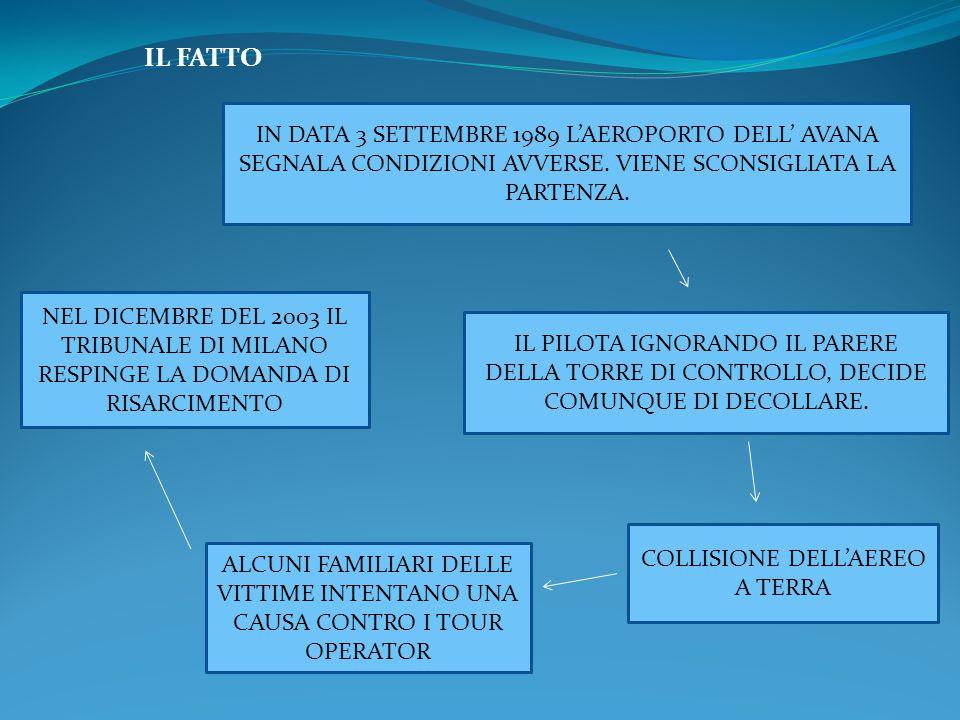 IL FATTO IN DATA 3 SETTEMBRE 1989 L'AEROPORTO DELL' AVANA SEGNALA CONDIZIONI AVVERSE.