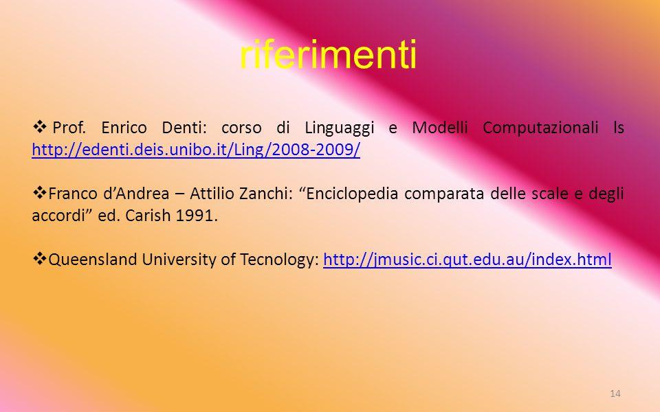riferimenti  Prof. Enrico Denti: corso di Linguaggi e Modelli Computazionali ls http://edenti.deis.unibo.it/Ling/2008-2009/ http://edenti.deis.unibo.