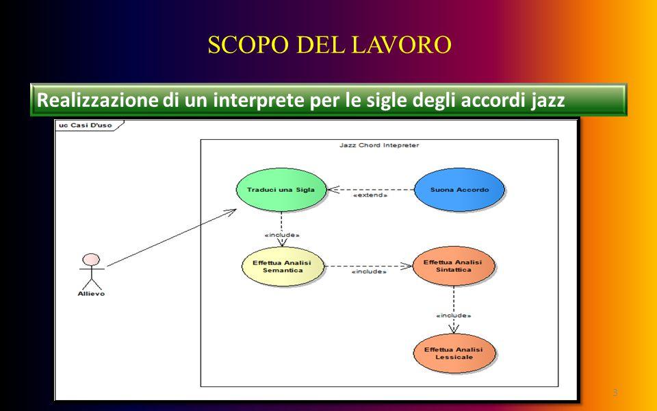 SCOPO DEL LAVORO Realizzazione di un interprete per le sigle degli accordi jazz L'idea è quella di un sistema software di supporto all'allievo di armo