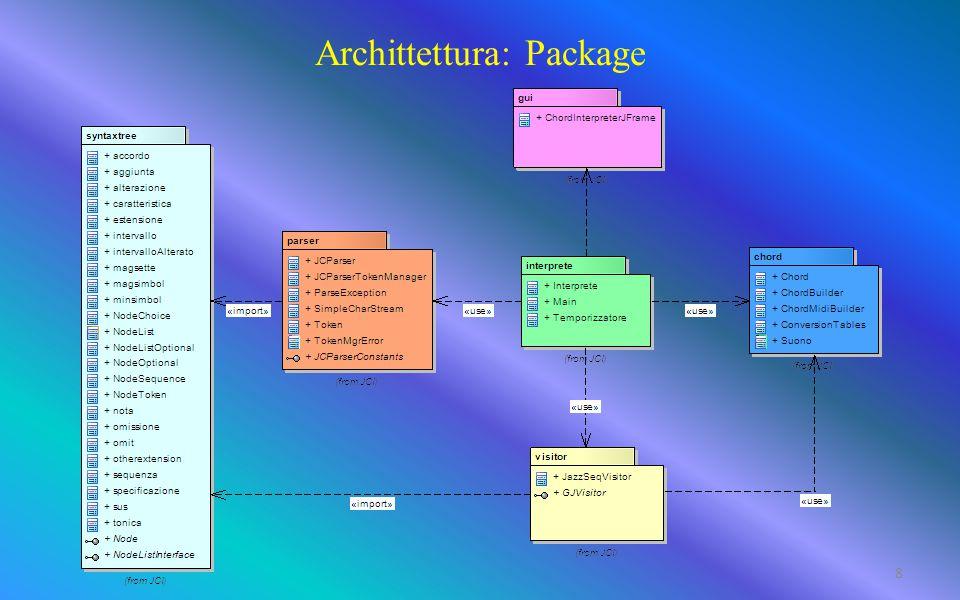 Archittettura: Package 8