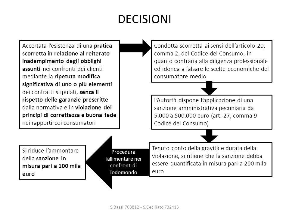 Articolo 84, Codice del Consumo Pacchetti turistici 1.