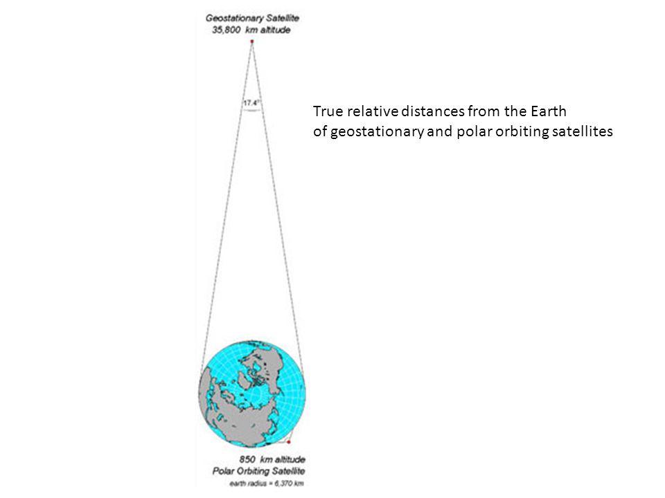 Satelliti in orbita polare NOAA/POES ESA/METOP Immagini con swath W  2700 km  x=1.1  0.4  nel VIS-NIR  1  nel TIR Tempo di rivisita  12 ore I satelliti volano in coppia fornendo un'immagine di ogni zona della terra ogni 12 o 6 ore NOAA/AM ha ECT  7:30 NOAA/PM ha ECT  14:30
