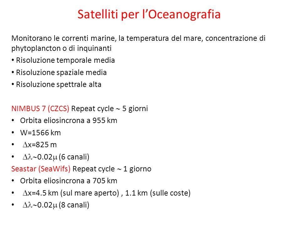 TOPEX/Poseidon Orbita inclinata a 66° (progressiva)