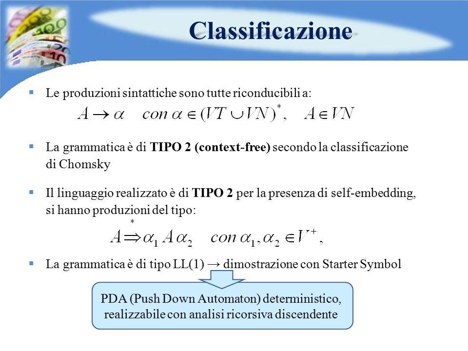 Classificazione  Le produzioni sintattiche sono tutte riconducibili a:  La grammatica è di TIPO 2 (context-free) secondo la classificazione di Choms