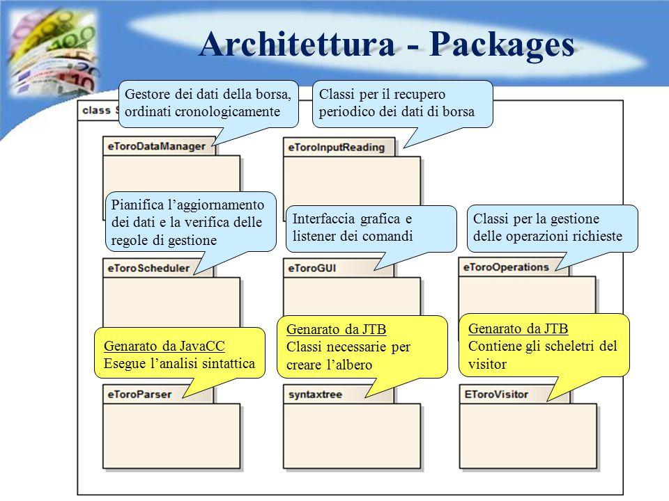 Architettura - Packages Genarato da JavaCC Esegue l'analisi sintattica Genarato da JTB Classi necessarie per creare l'albero Genarato da JTB Contiene