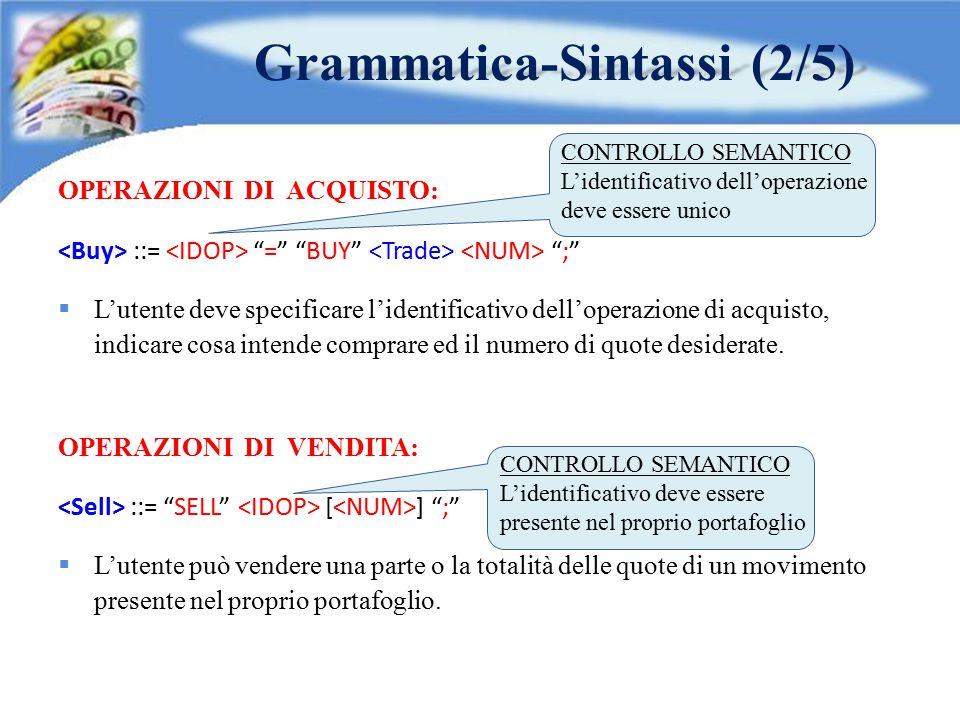 """Grammatica-Sintassi (2/5) OPERAZIONI DI ACQUISTO: ::= """"="""" """"BUY"""" """";""""  L'utente deve specificare l'identificativo dell'operazione di acquisto, indicare"""