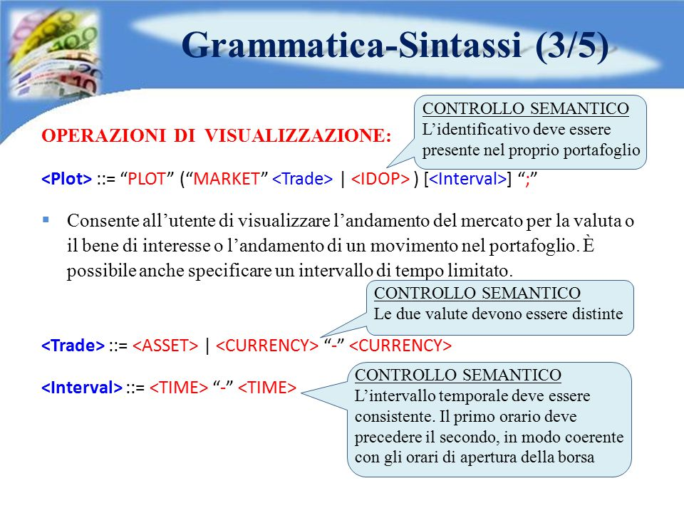 Grammatica-Sintassi (4/5) REGOLE DI GESTIONE: ::= = HANDLE ( | ) ;  Consente all'utente di specificare delle regole di gestione per automatizzare operazioni di acquisto o di vendita.
