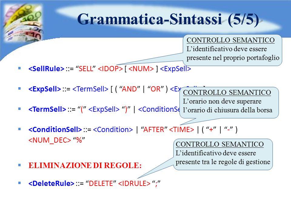 Grammatica-Sintassi (5/5)  ::= SELL [ ]  ::= [ ( AND | OR ) ]  ::= ( ) |  ::= | AFTER | ( + | - ) %  ELIMINAZIONE DI REGOLE:  ::= DELETE ; CONTROLLO SEMANTICO L'identificativo deve essere presente nel proprio portafoglio CONTROLLO SEMANTICO L'orario non deve superare l'orario di chiusura della borsa CONTROLLO SEMANTICO L'identificativo deve essere presente tra le regole di gestione