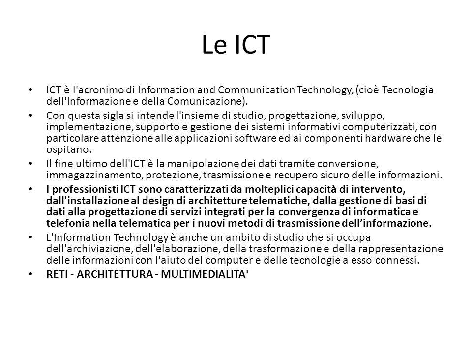 Dal DEVOTO-OLI… Telecomunicazione: – Qualsiasi procedimento di trasmissione rapida a distanza di informazioni mediante...