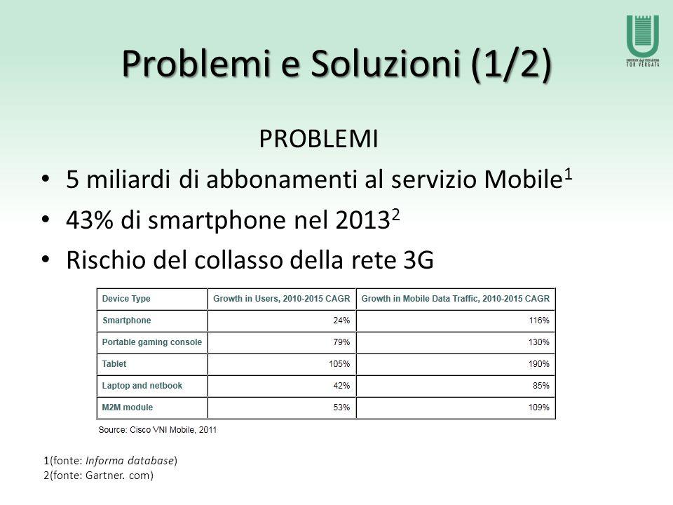 Problemi e Soluzioni (1/2) PROBLEMI 5 miliardi di abbonamenti al servizio Mobile 1 43% di smartphone nel 2013 2 Rischio del collasso della rete 3G 1(fonte: Informa database) 2(fonte: Gartner.