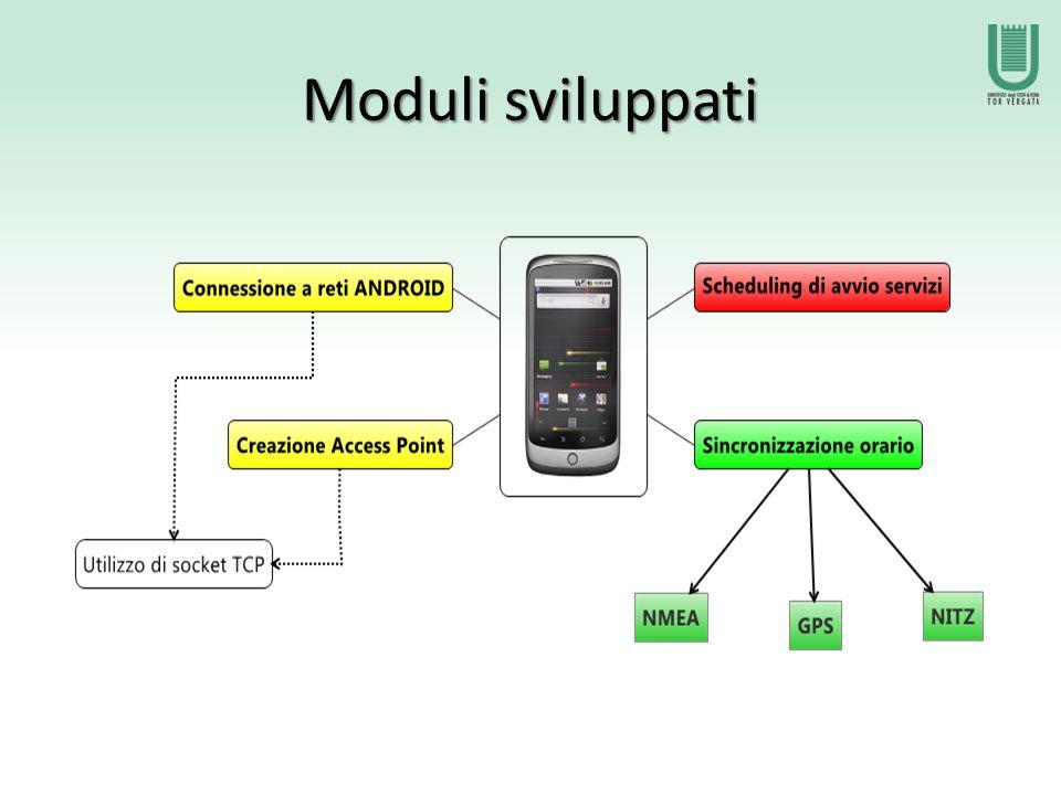 Sincronizzazione Fornisce 3 meccanismi per il recupero dello orario della zona in cui ci si trova Necessario per il corretto funzionamento del modulo di scheduling Intervento dell'utente è necessario in quanto non è possibile per un applicazione modificare l'orario di sistema (Android 2.2.1) NITZ Protocollo NMEA Triangolazione GPS