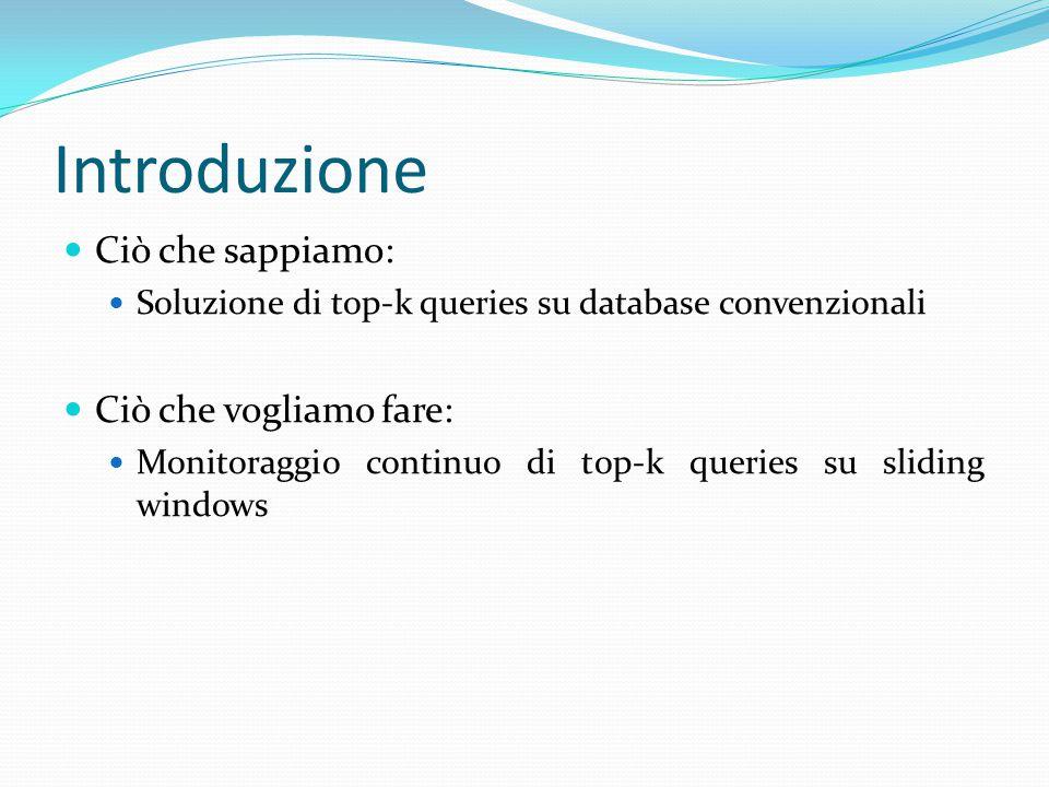 Introduzione Ciò che sappiamo: Soluzione di top-k queries su database convenzionali Ciò che vogliamo fare: Monitoraggio continuo di top-k queries su sliding windows