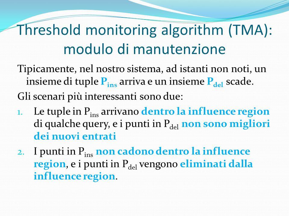 Threshold monitoring algorithm (TMA): modulo di manutenzione Tipicamente, nel nostro sistema, ad istanti non noti, un insieme di tuple P ins arriva e un insieme P del scade.