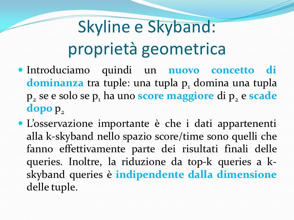 Skyline e Skyband: proprietà geometrica Introduciamo quindi un nuovo concetto di dominanza tra tuple: una tupla p 1 domina una tupla p 2 se e solo se p 1 ha uno score maggiore di p 2 e scade dopo p 2 L'osservazione importante è che i dati appartenenti alla k-skyband nello spazio score/time sono quelli che fanno effettivamente parte dei risultati finali delle queries.