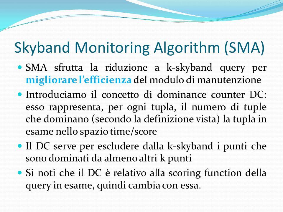 Skyband Monitoring Algorithm (SMA) SMA sfrutta la riduzione a k-skyband query per migliorare l'efficienza del modulo di manutenzione Introduciamo il concetto di dominance counter DC: esso rappresenta, per ogni tupla, il numero di tuple che dominano (secondo la definizione vista) la tupla in esame nello spazio time/score Il DC serve per escludere dalla k-skyband i punti che sono dominati da almeno altri k punti Si noti che il DC è relativo alla scoring function della query in esame, quindi cambia con essa.