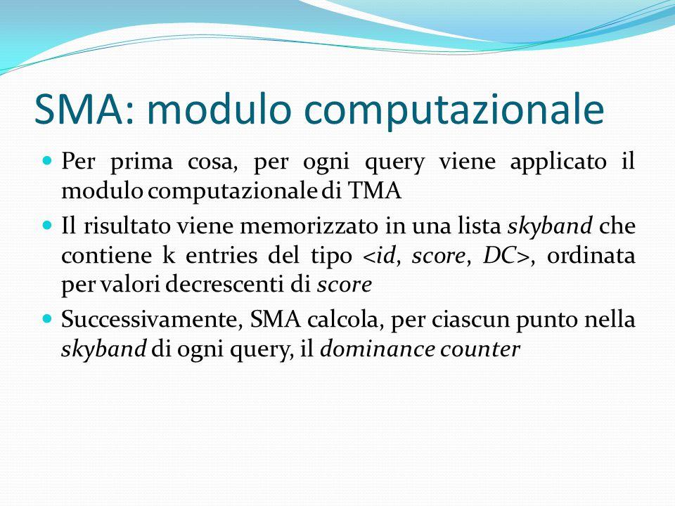 SMA: modulo computazionale Per prima cosa, per ogni query viene applicato il modulo computazionale di TMA Il risultato viene memorizzato in una lista skyband che contiene k entries del tipo, ordinata per valori decrescenti di score Successivamente, SMA calcola, per ciascun punto nella skyband di ogni query, il dominance counter