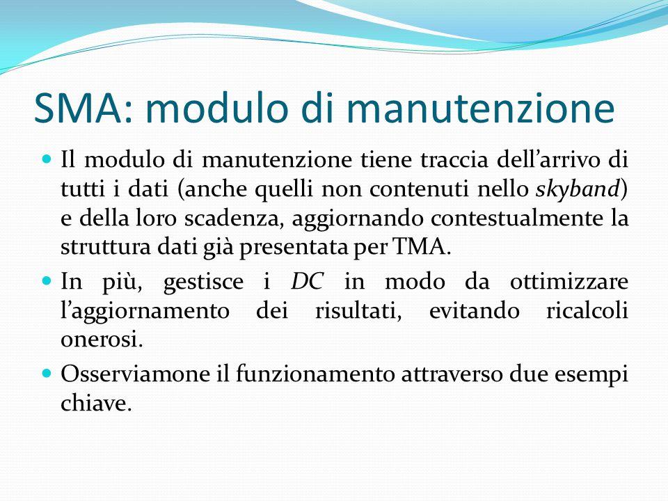 SMA: modulo di manutenzione Il modulo di manutenzione tiene traccia dell'arrivo di tutti i dati (anche quelli non contenuti nello skyband) e della loro scadenza, aggiornando contestualmente la struttura dati già presentata per TMA.