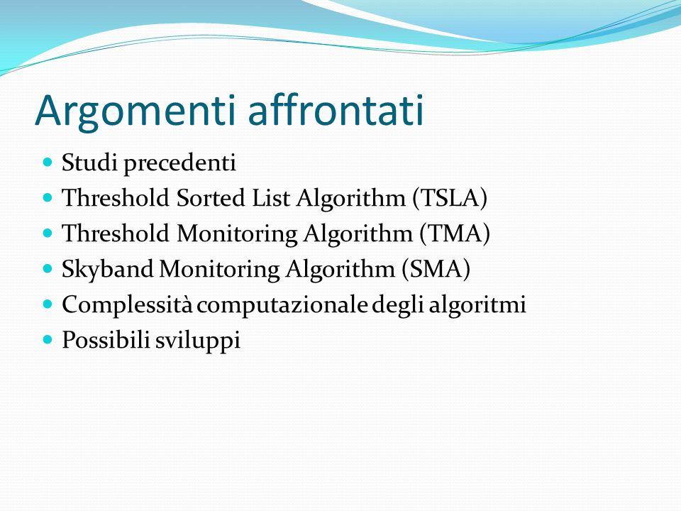 Argomenti affrontati Studi precedenti Threshold Sorted List Algorithm (TSLA) Threshold Monitoring Algorithm (TMA) Skyband Monitoring Algorithm (SMA) Complessità computazionale degli algoritmi Possibili sviluppi