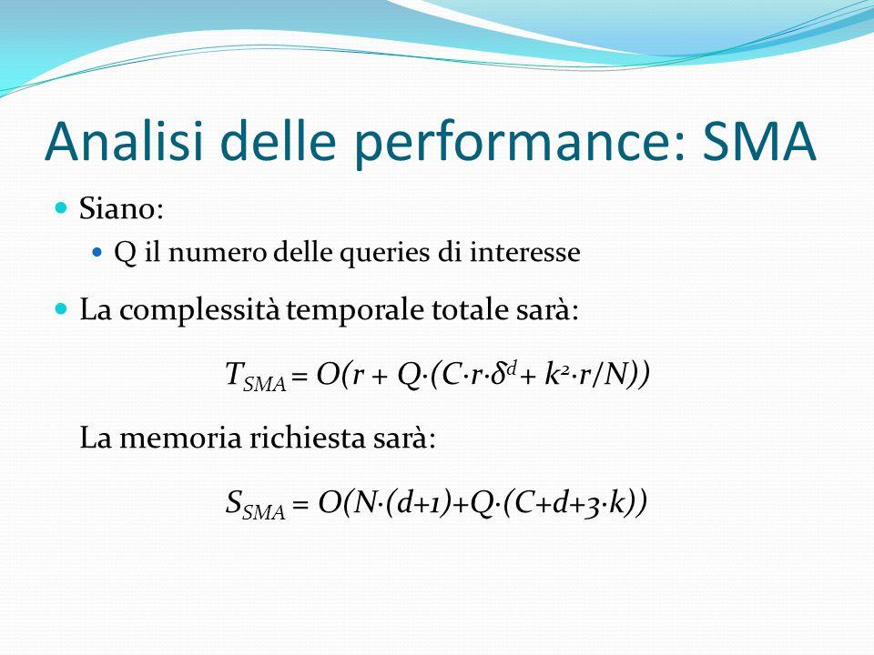 Siano: Q il numero delle queries di interesse La complessità temporale totale sarà: T SMA = O(r + Q∙(C∙r∙δ d + k 2 ∙r/N)) La memoria richiesta sarà: S SMA = O(N∙(d+1)+Q∙(C+d+3∙k)) Analisi delle performance: SMA