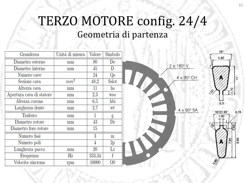 10 TERZO MOTORE config. 24/4 Geometria di partenza
