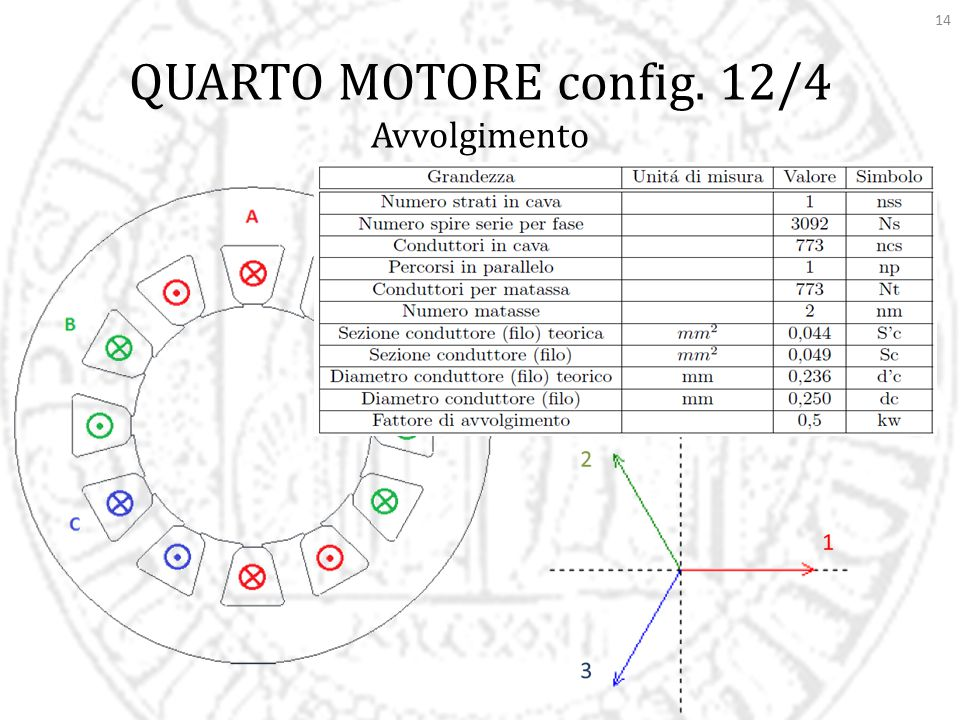 14 QUARTO MOTORE config. 12/4 Avvolgimento