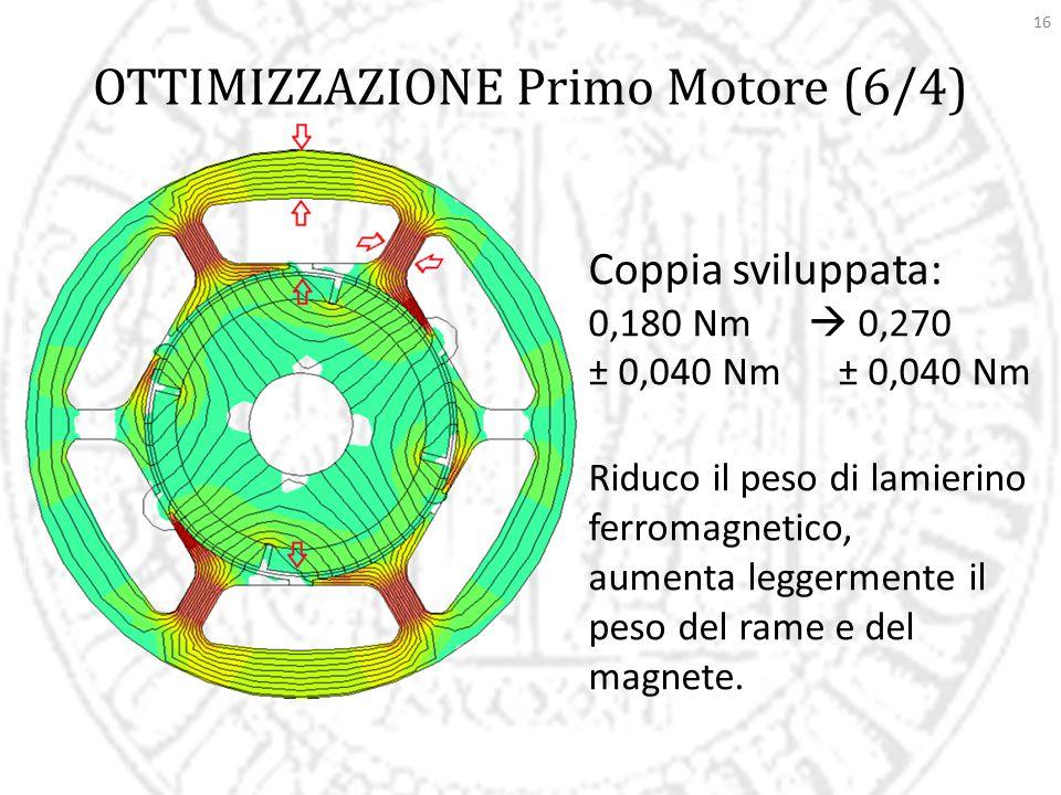 16 OTTIMIZZAZIONE Primo Motore (6/4) Coppia sviluppata: 0,180 Nm  0,270 ± 0,040 Nm Riduco il peso di lamierino ferromagnetico, aumenta leggermente il