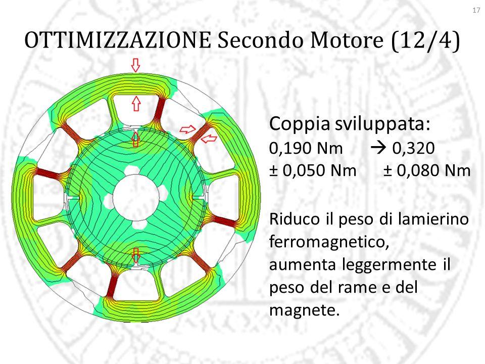 17 OTTIMIZZAZIONE Secondo Motore (12/4) Coppia sviluppata: 0,190 Nm  0,320 ± 0,050 Nm ± 0,080 Nm Riduco il peso di lamierino ferromagnetico, aumenta