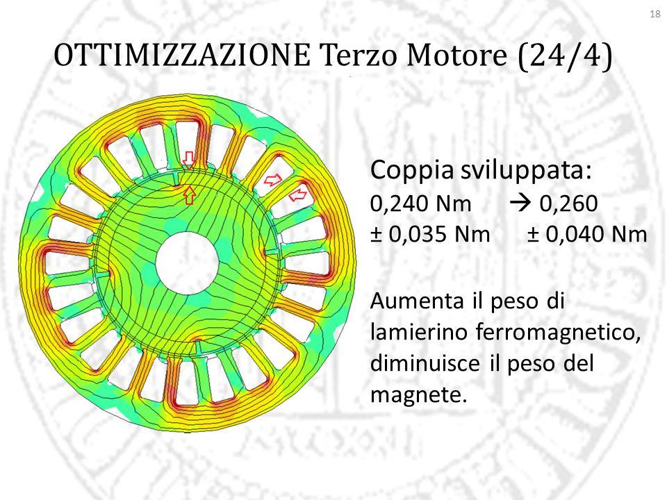 18 OTTIMIZZAZIONE Terzo Motore (24/4) Coppia sviluppata: 0,240 Nm  0,260 ± 0,035 Nm ± 0,040 Nm Aumenta il peso di lamierino ferromagnetico, diminuisc