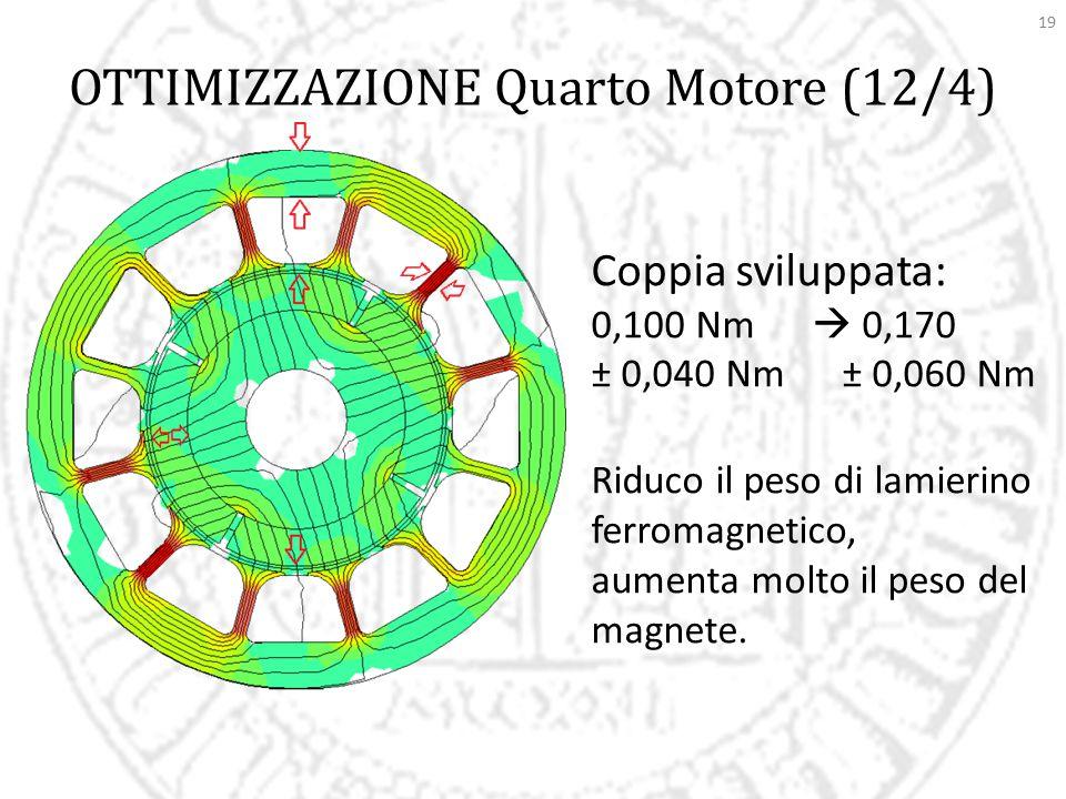 19 OTTIMIZZAZIONE Quarto Motore (12/4) Coppia sviluppata: 0,100 Nm  0,170 ± 0,040 Nm ± 0,060 Nm Riduco il peso di lamierino ferromagnetico, aumenta m
